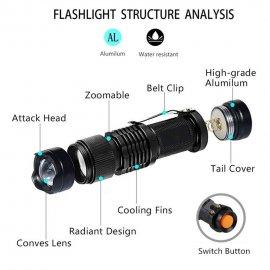 Kovová Zoomovací UV LED svítilna, klip, Ultrafialové světlo, voděodolná /Poštovné ZDARMA!
