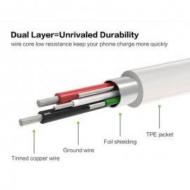 USB-C Kabel pro Blackview P10000 BV9600 BV9500 BV9000 BV7000 BV6800 Pro Ulefone Power 3s